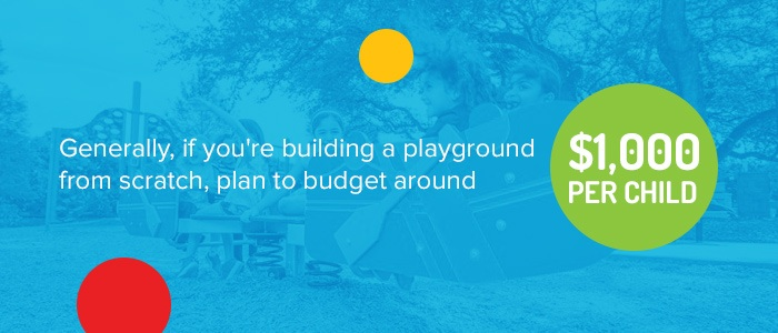 Commercial Playground Budget