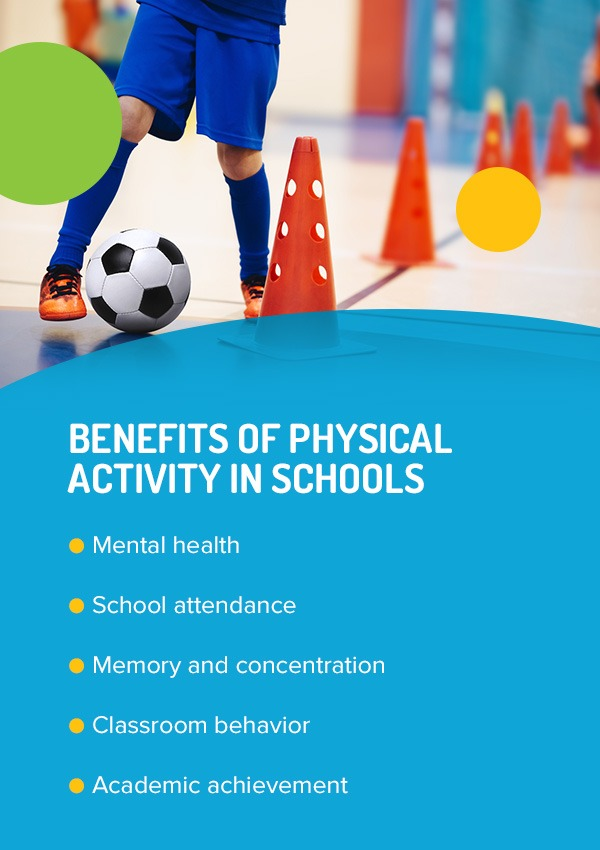 Benefits Of Physical Activity In Schools